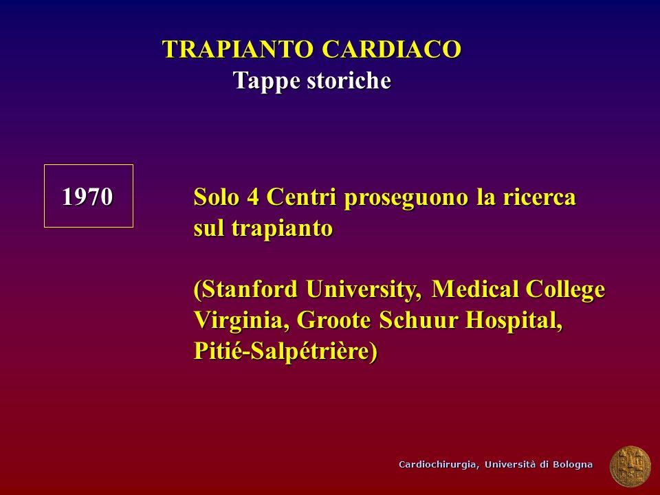 Cardiochirurgia, Università di Bologna TRAPIANTO CARDIACO Tappe storiche 1970Solo 4 Centri proseguono la ricerca sul trapianto (Stanford University, M