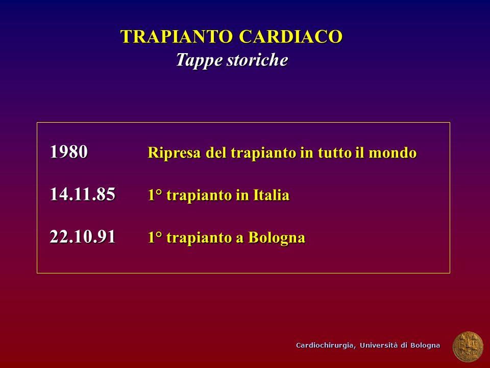 Cardiochirurgia, Università di Bologna TRAPIANTO CARDIACO Tappe storiche 1980 Ripresa del trapianto in tutto il mondo 14.11.85 1° trapianto in Italia