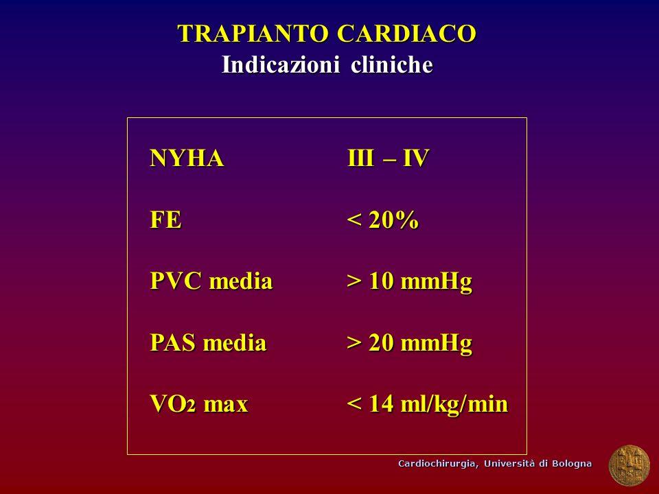 Cardiochirurgia, Università di Bologna TRAPIANTO CARDIACO Indicazioni cliniche NYHAIII – IV FE< 20% PVC media> 10 mmHg PAS media> 20 mmHg VO 2 max< 14