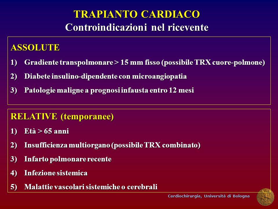 Cardiochirurgia, Università di Bologna TRAPIANTO CARDIACO Controindicazioni nel ricevente ASSOLUTE 1)Gradiente transpolmonare > 15 mm fisso (possibile