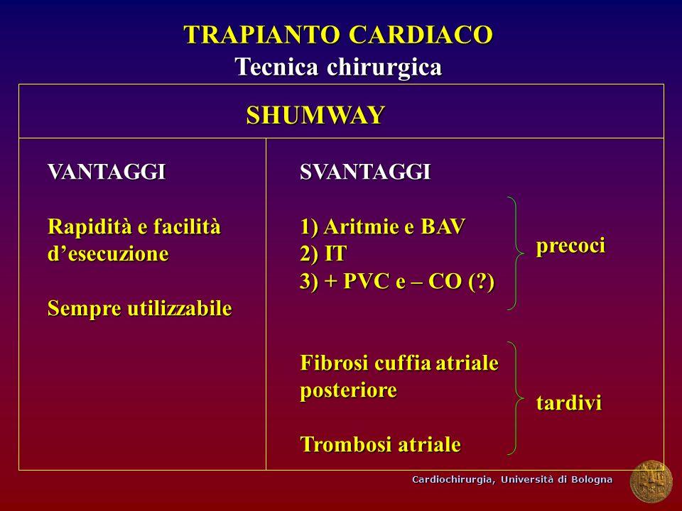TRAPIANTO CARDIACO Tecnica chirurgica SHUMWAY VANTAGGI Rapidità e facilità desecuzione Sempre utilizzabile SVANTAGGI 1) Aritmie e BAV 2) IT 3) + PVC e