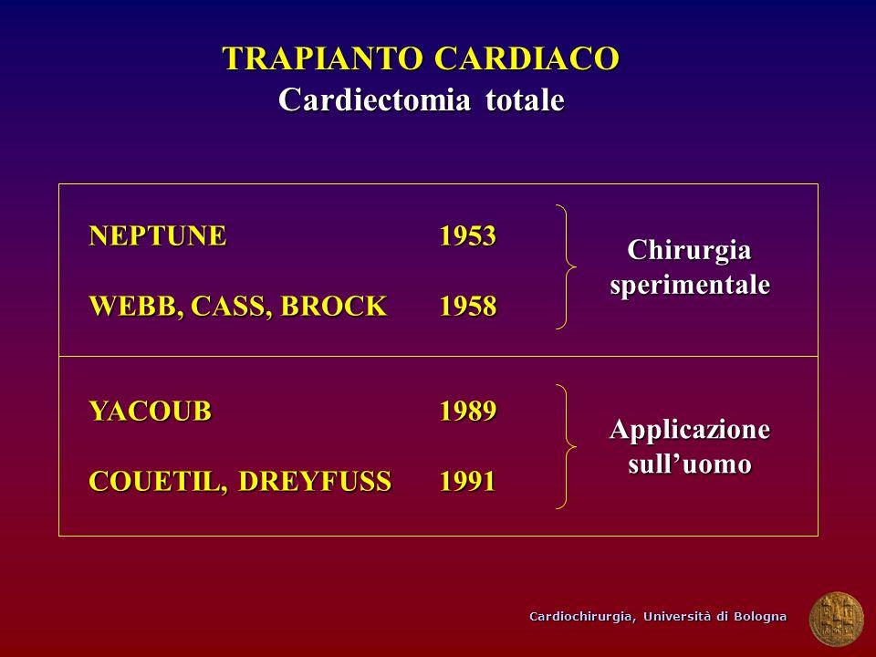 Cardiochirurgia, Università di Bologna TRAPIANTO CARDIACO Cardiectomia totale NEPTUNE1953 WEBB, CASS, BROCK1958 YACOUB1989 COUETIL, DREYFUSS1991 Chiru