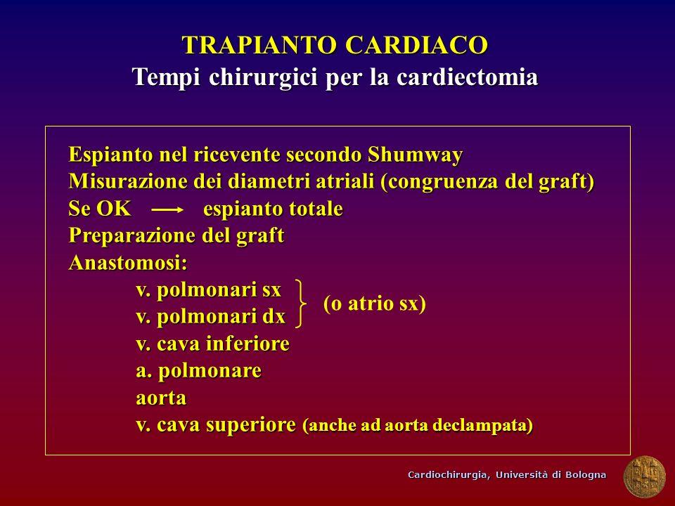 TRAPIANTO CARDIACO Tempi chirurgici per la cardiectomia Espianto nel ricevente secondo Shumway Misurazione dei diametri atriali (congruenza del graft)