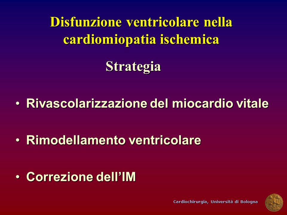 Cardiochirurgia, Università di Bologna Disfunzione ventricolare nella cardiomiopatia ischemica Rivascolarizzazione del miocardio vitaleRivascolarizzaz