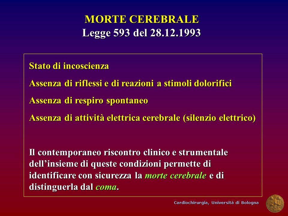 Cardiochirurgia, Università di Bologna MORTE CEREBRALE Legge 593 del 28.12.1993 Stato di incoscienza Assenza di riflessi e di reazioni a stimoli dolor