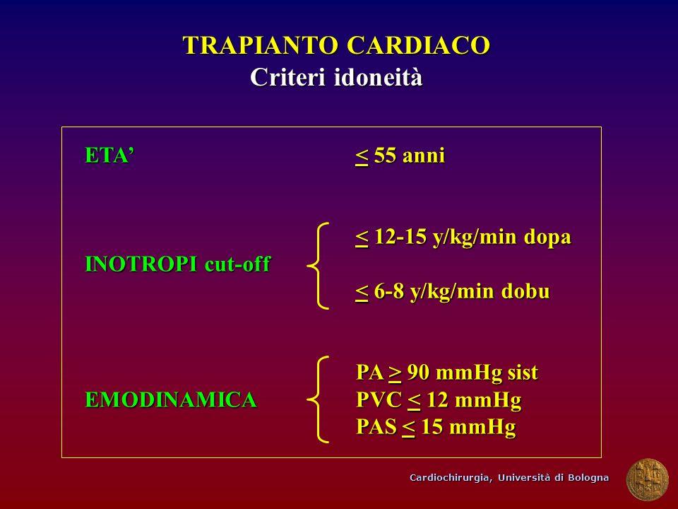 Cardiochirurgia, Università di Bologna TRAPIANTO CARDIACO Criteri idoneità ETA< 55 anni < 12-15 y/kg/min dopa INOTROPI cut-off < 6-8 y/kg/min dobu PA