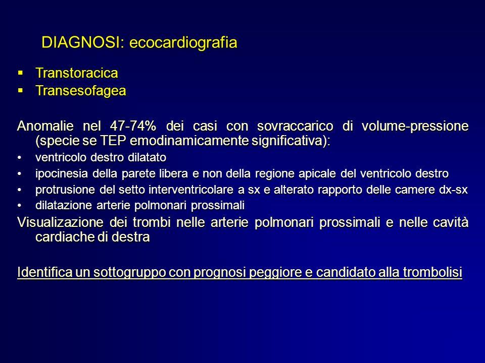 DIAGNOSI: ecocardiografia Transtoracica Transtoracica Transesofagea Transesofagea Anomalie nel 47-74% dei casi con sovraccarico di volume-pressione (s