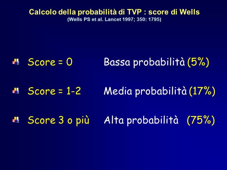 Score = 0Bassa probabilità (5%) Score = 1-2Media probabilità (17%) Score 3 o piùAlta probabilità (75%) Calcolo della probabilità di TVP : score di Wel