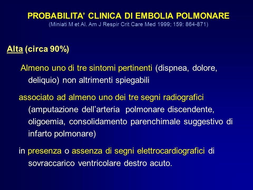 Almeno uno di tre sintomi pertinenti (dispnea, dolore, deliquio) non altrimenti spiegabili associato ad almeno uno dei tre segni radiografici (amputaz