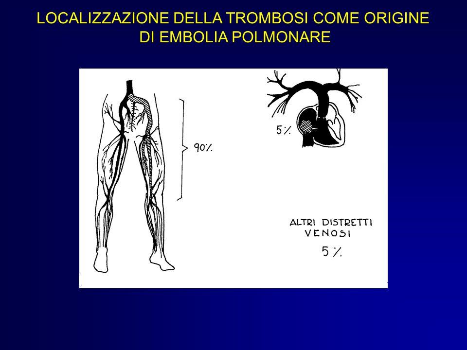 Palla A et Al. Medicina Toracica 1986; 1: 17-22 QUADRO CLINICO: sintomi