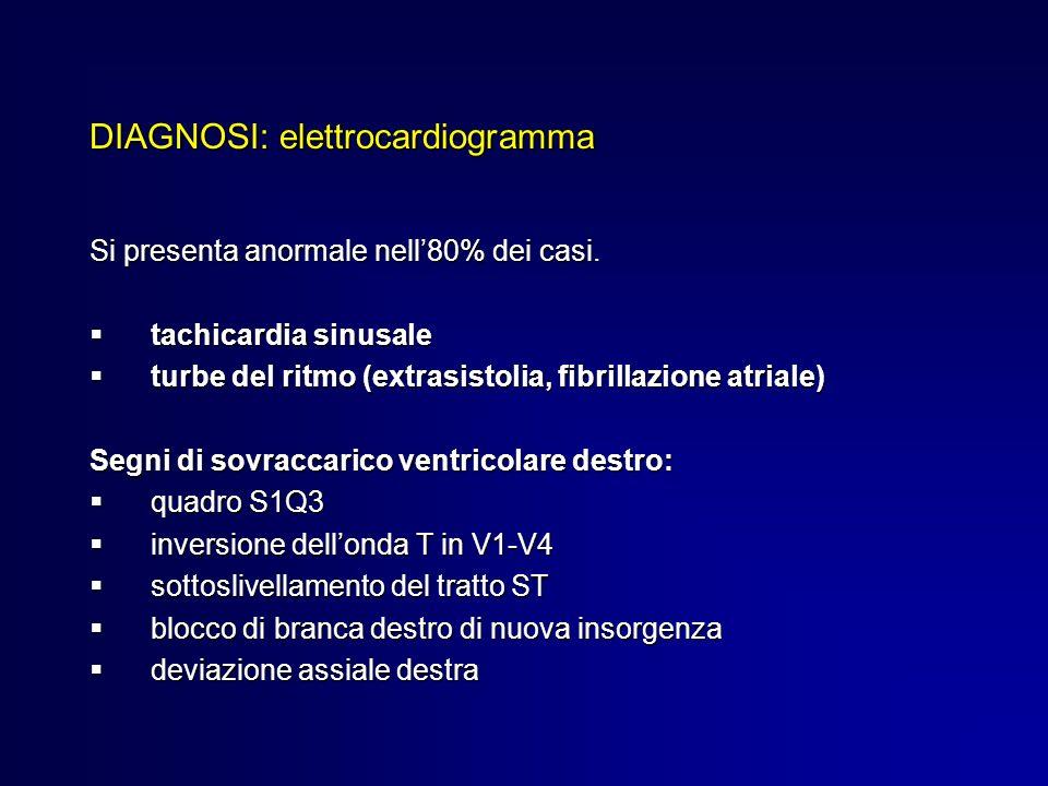 DIAGNOSI: elettrocardiogramma Si presenta anormale nell80% dei casi. tachicardia sinusale tachicardia sinusale turbe del ritmo (extrasistolia, fibrill
