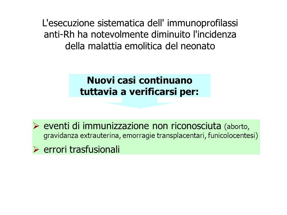 alloanticorpi anti-Rh (D, c, E) anti-Kell anti-Kidd anti-Duffy emolisi inibizione eritropoiesi incompatibilità ABO con anticorpi anti-A, anti-B