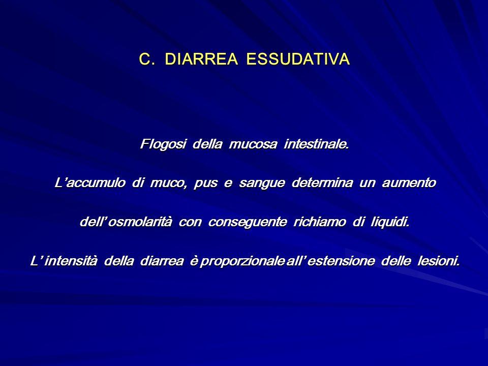 C.DIARREA ESSUDATIVA Flogosi della mucosa intestinale.