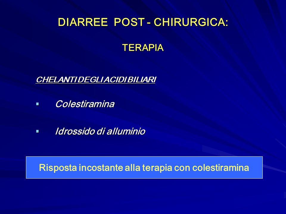 DIARREE POST - CHIRURGICA: TERAPIA CHELANTI DEGLI ACIDI BILIARI Colestiramina Colestiramina Idrossido di alluminio Idrossido di alluminio Risposta incostante alla terapia con colestiramina