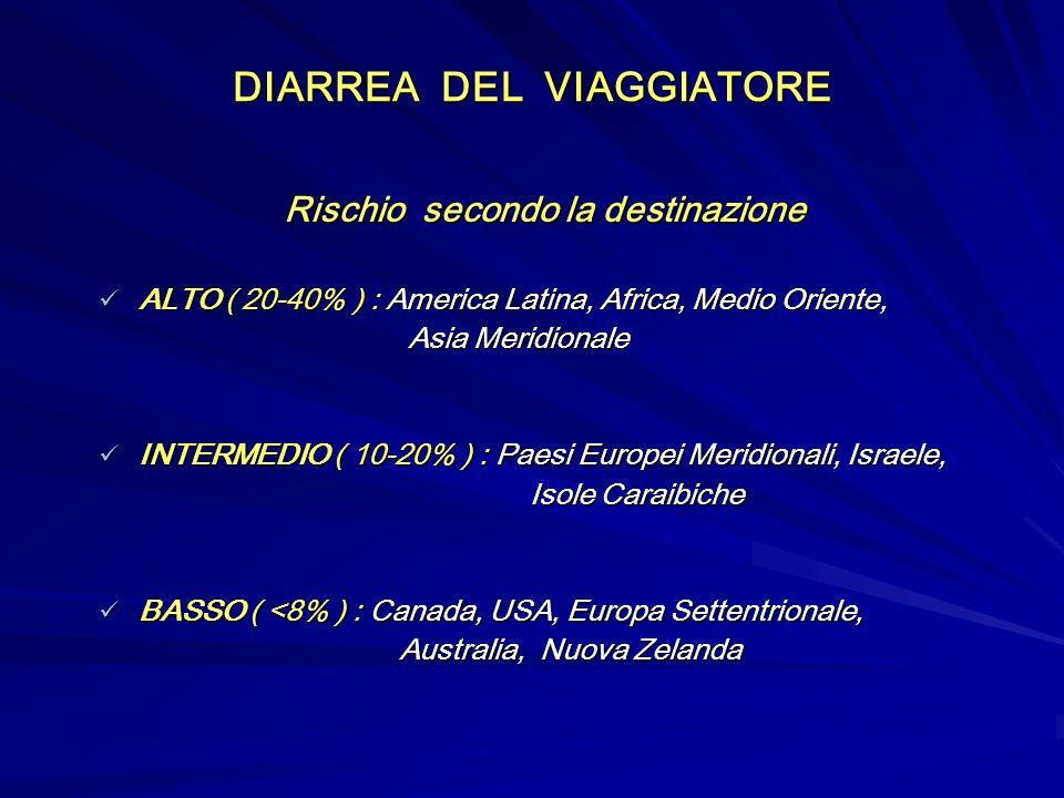 DIARREA DEL VIAGGIATORE Rischio secondo la destinazione ALTO ( 20-40% ) : America Latina, Africa, Medio Oriente, ALTO ( 20-40% ) : America Latina, Africa, Medio Oriente, Asia Meridionale Asia Meridionale INTERMEDIO ( 10-20% ) : Paesi Europei Meridionali, Israele, INTERMEDIO ( 10-20% ) : Paesi Europei Meridionali, Israele, Isole Caraibiche Isole Caraibiche BASSO ( <8% ) : Canada, USA, Europa Settentrionale, BASSO ( <8% ) : Canada, USA, Europa Settentrionale, Australia, Nuova Zelanda Australia, Nuova Zelanda