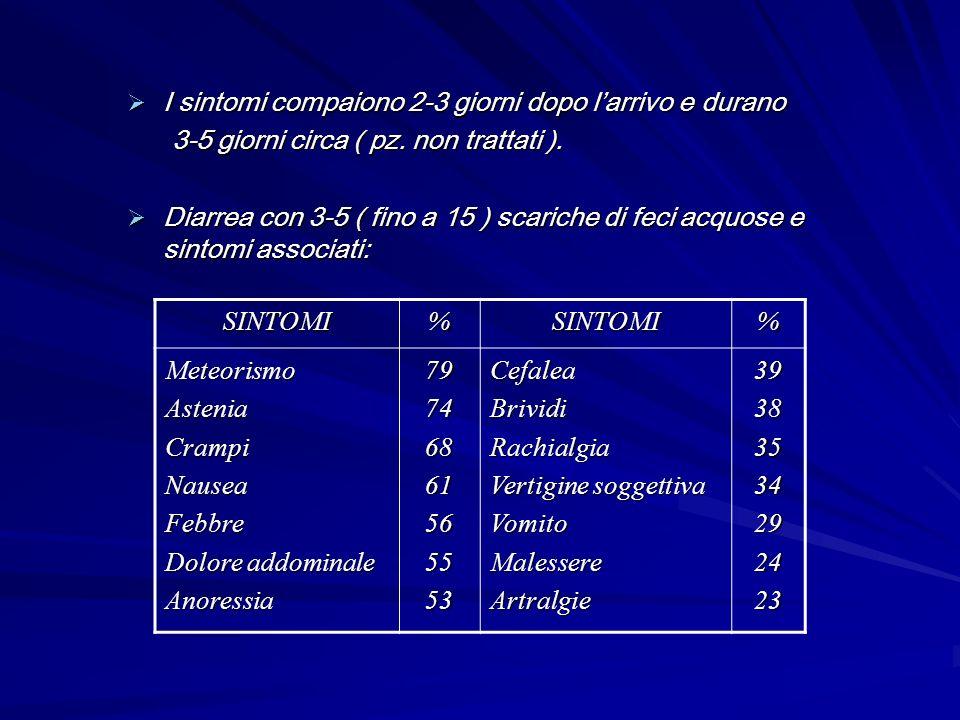 I sintomi compaiono 2-3 giorni dopo larrivo e durano I sintomi compaiono 2-3 giorni dopo larrivo e durano 3-5 giorni circa ( pz.