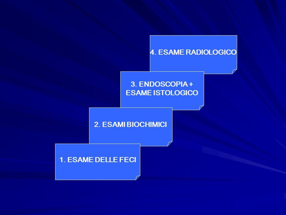 4. ESAME RADIOLOGICO 3. ENDOSCOPIA + ESAME ISTOLOGICO 2. ESAMI BIOCHIMICI 1. ESAME DELLE FECI
