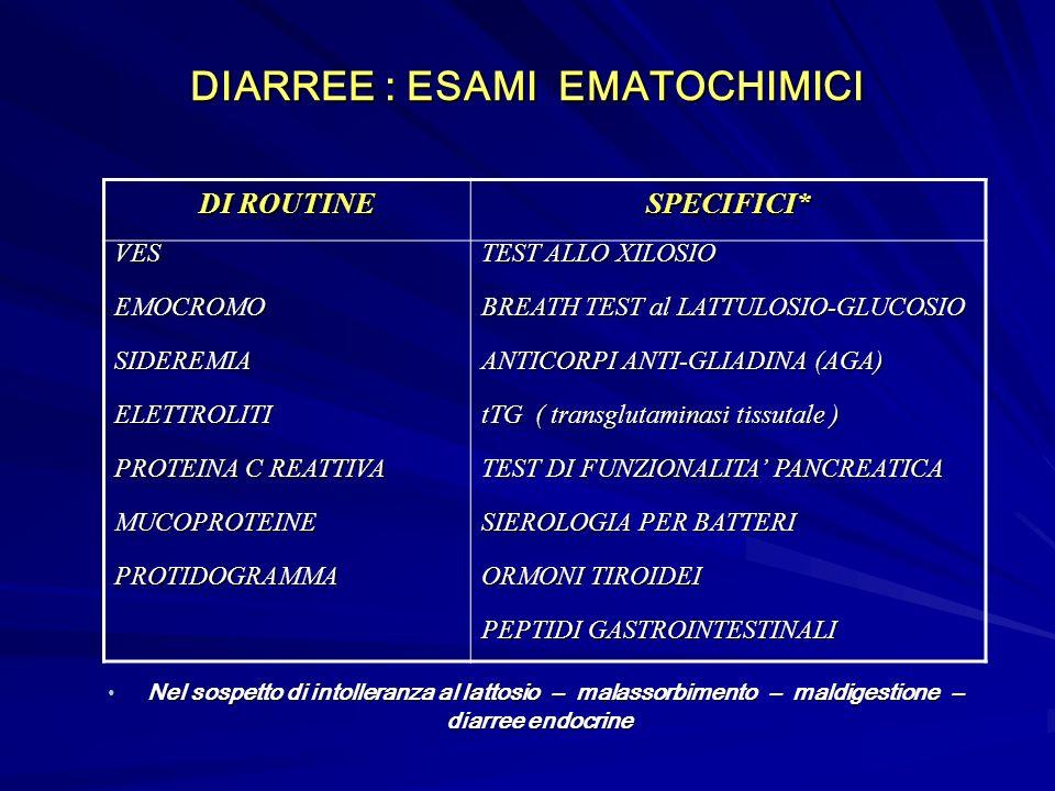 DIARREE : ESAMI EMATOCHIMICI Nel sospetto di intolleranza al lattosio – malassorbimento – maldigestione – Nel sospetto di intolleranza al lattosio – malassorbimento – maldigestione – diarree endocrine diarree endocrine DI ROUTINE SPECIFICI* VESEMOCROMOSIDEREMIAELETTROLITI PROTEINA C REATTIVA MUCOPROTEINEPROTIDOGRAMMA TEST ALLO XILOSIO BREATH TEST al LATTULOSIO-GLUCOSIO ANTICORPI ANTI-GLIADINA (AGA) tTG ( transglutaminasi tissutale ) TEST DI FUNZIONALITA PANCREATICA SIEROLOGIA PER BATTERI ORMONI TIROIDEI PEPTIDI GASTROINTESTINALI
