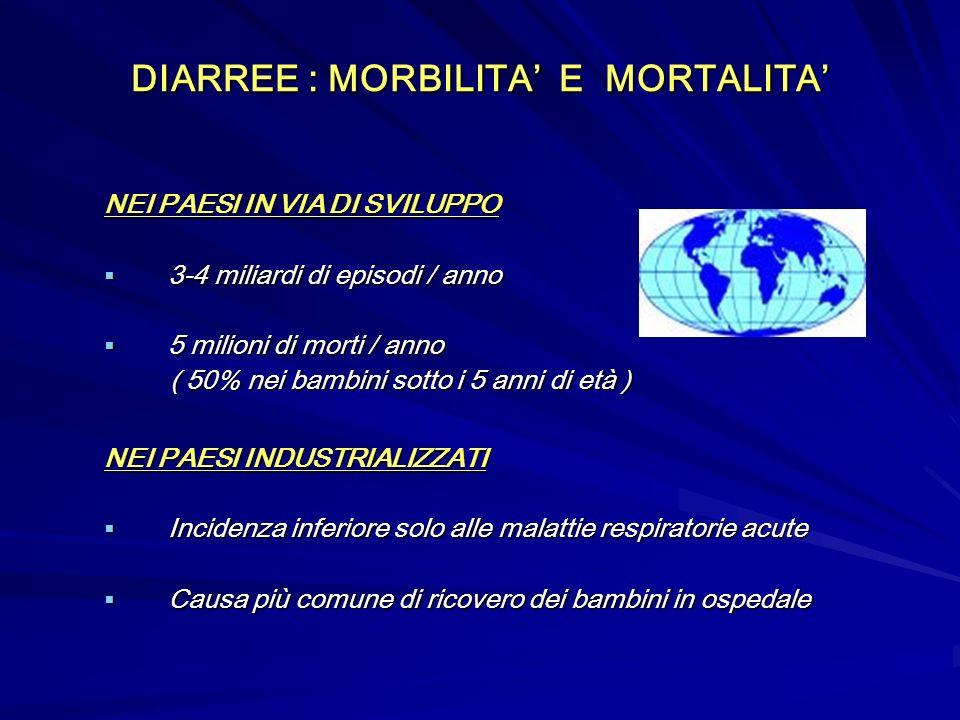 DIARREE : MORBILITA E MORTALITA NEI PAESI IN VIA DI SVILUPPO 3-4 miliardi di episodi / anno 3-4 miliardi di episodi / anno 5 milioni di morti / anno 5 milioni di morti / anno ( 50% nei bambini sotto i 5 anni di età ) ( 50% nei bambini sotto i 5 anni di età ) NEI PAESI INDUSTRIALIZZATI Incidenza inferiore solo alle malattie respiratorie acute Incidenza inferiore solo alle malattie respiratorie acute Causa più comune di ricovero dei bambini in ospedale Causa più comune di ricovero dei bambini in ospedale