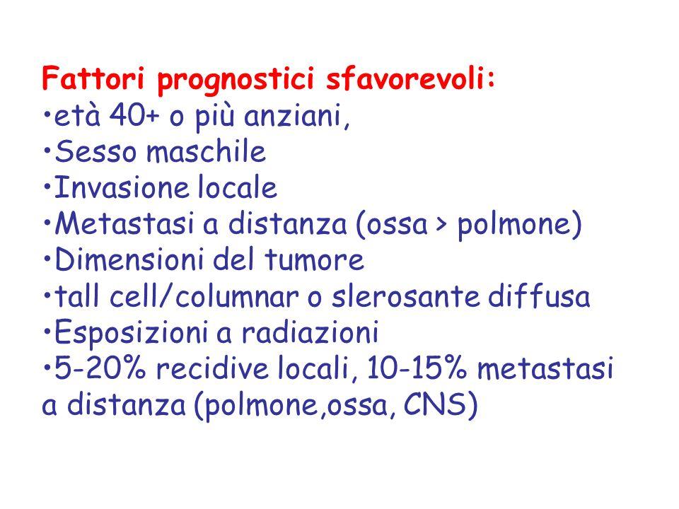 Fattori prognostici sfavorevoli: età 40+ o più anziani, Sesso maschile Invasione locale Metastasi a distanza (ossa > polmone) Dimensioni del tumore ta
