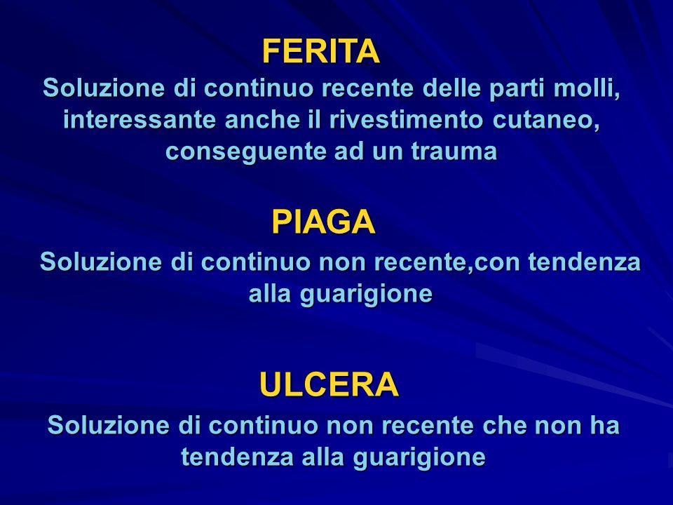 Le Ferite La ferita è una soluzione di continuo prodotta da un agente meccanico.