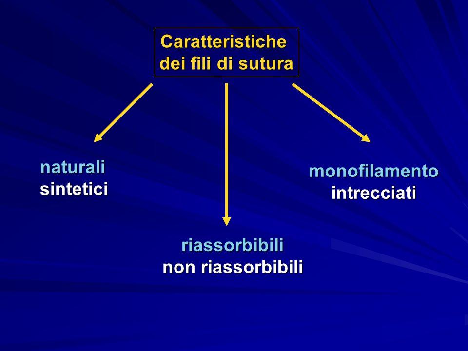 Caratteristiche dei fili di sutura naturalisintetici monofilamentointrecciati riassorbibili non riassorbibili
