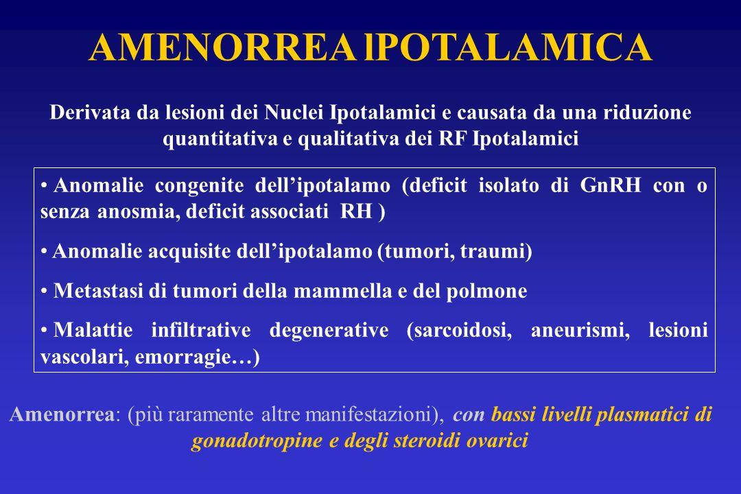 Anomalie congenite dellipotalamo (deficit isolato di GnRH con o senza anosmia, deficit associati RH ) Anomalie acquisite dellipotalamo (tumori, traumi