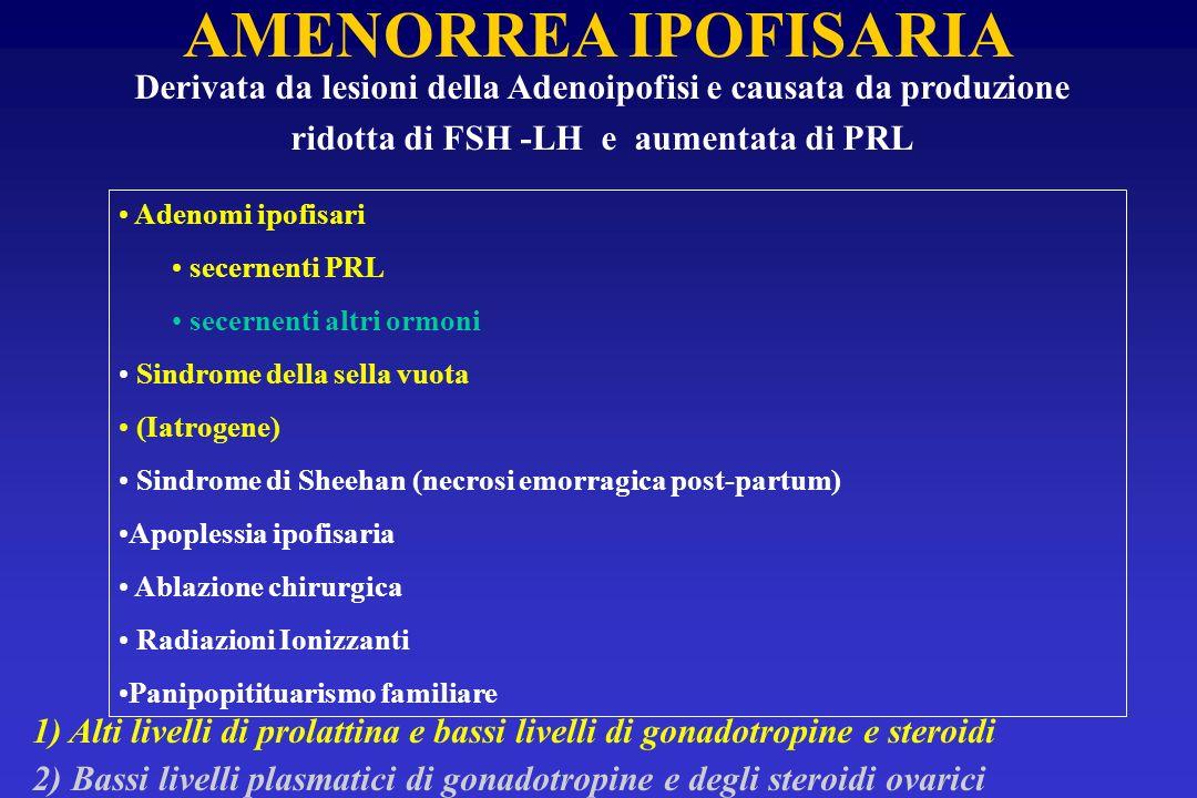 Adenomi ipofisari secernenti PRL secernenti altri ormoni Sindrome della sella vuota (Iatrogene) Sindrome di Sheehan (necrosi emorragica post-partum) A
