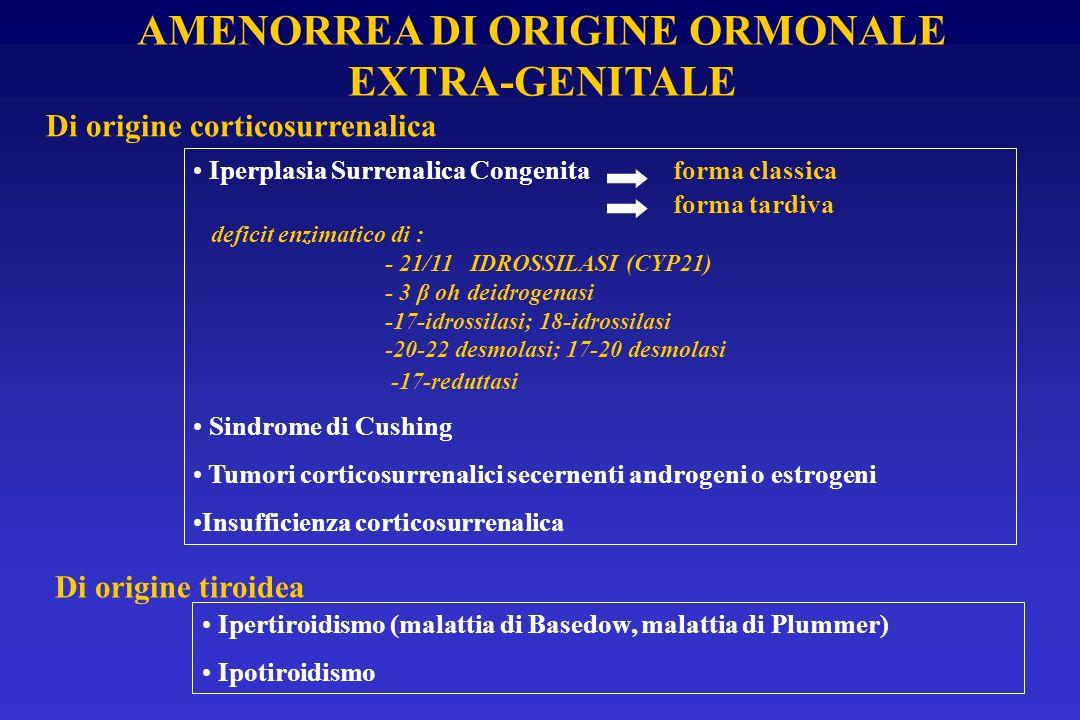 Di origine corticosurrenalica Iperplasia Surrenalica Congenita forma classica forma tardiva deficit enzimatico di : - 21/11 IDROSSILASI (CYP21) - 3 β