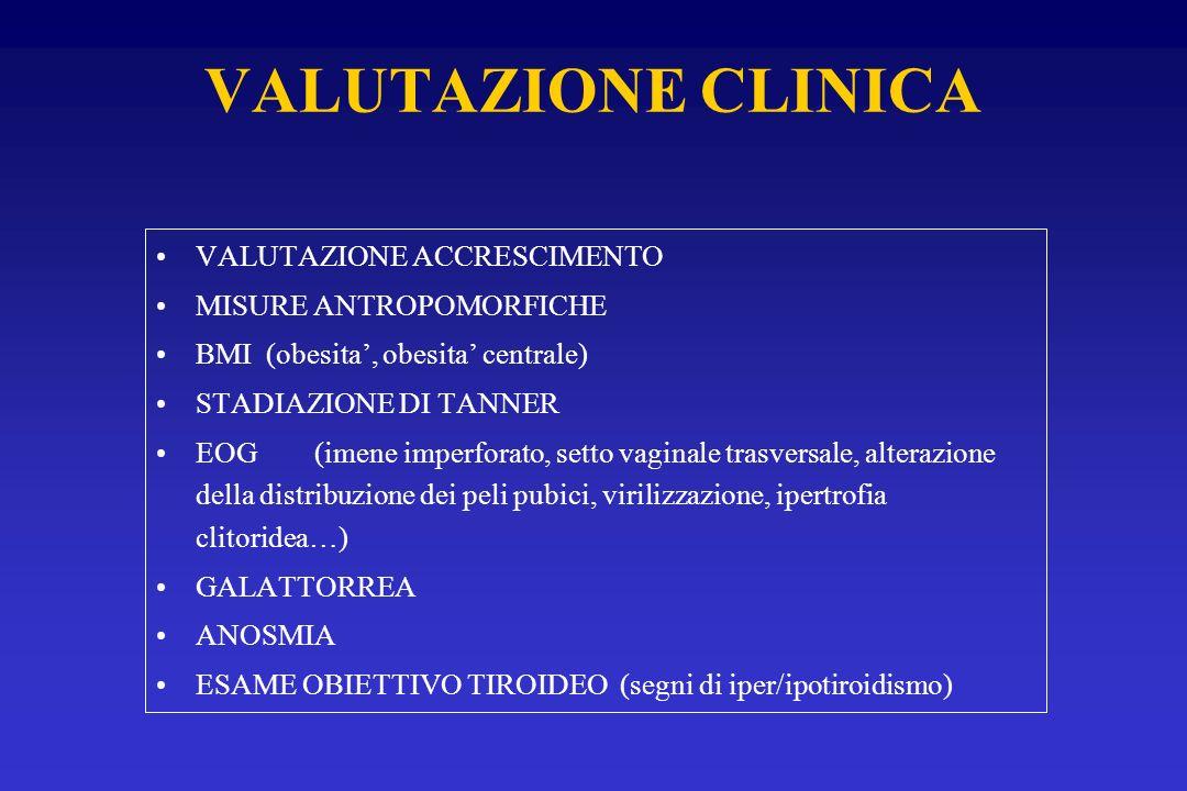VALUTAZIONE CLINICA VALUTAZIONE ACCRESCIMENTO MISURE ANTROPOMORFICHE BMI (obesita, obesita centrale) STADIAZIONE DI TANNER EOG (imene imperforato, set