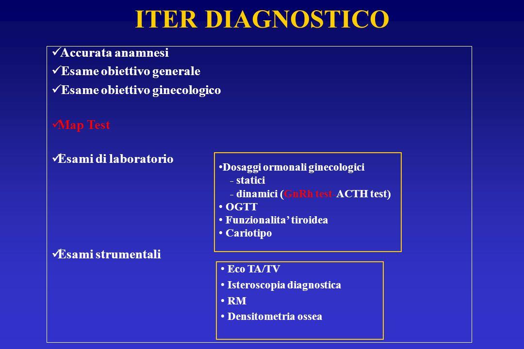 ITER DIAGNOSTICO Accurata anamnesi Esame obiettivo generale Esame obiettivo ginecologico Map Test Esami di laboratorio Esami strumentali Dosaggi ormon