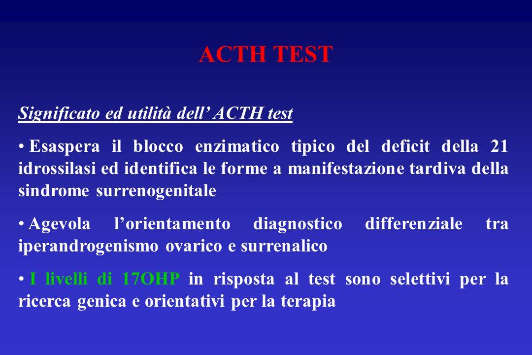 ACTH TEST Significato ed utilità dell ACTH test Esaspera il blocco enzimatico tipico del deficit della 21 idrossilasi ed identifica le forme a manifes