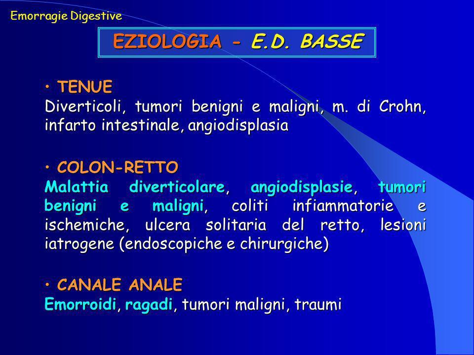 EZIOLOGIA - E.D. BASSE Emorragie Digestive TENUE TENUE Diverticoli, tumori benigni e maligni, m. di Crohn, infarto intestinale, angiodisplasia COLON-R