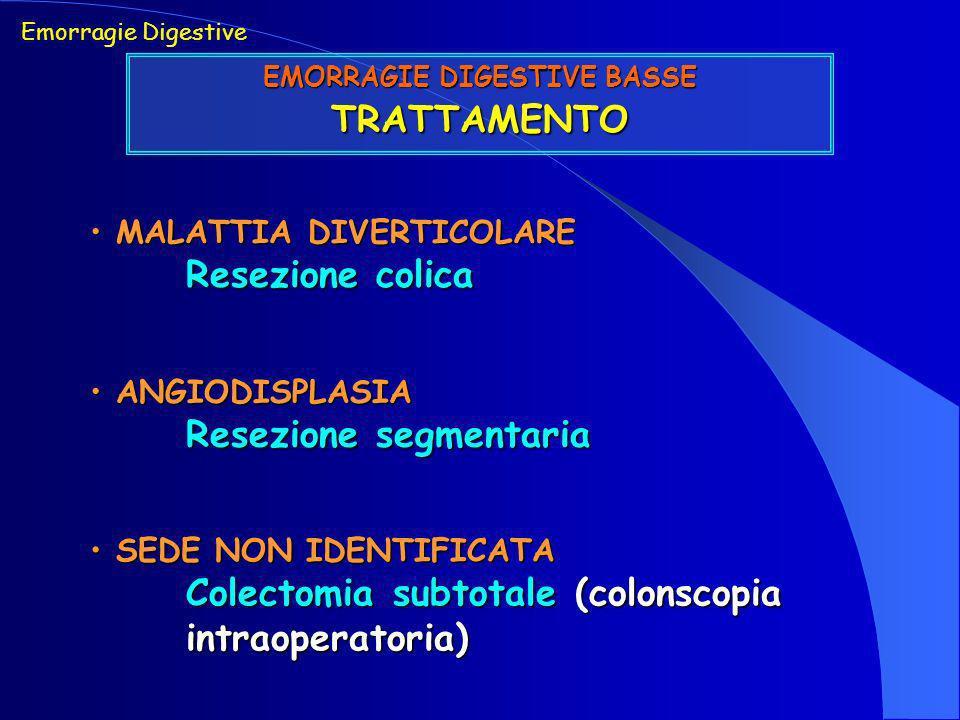 Emorragie Digestive EMORRAGIE DIGESTIVE BASSE TRATTAMENTO MALATTIA DIVERTICOLARE MALATTIA DIVERTICOLARE Resezione colica ANGIODISPLASIA ANGIODISPLASIA