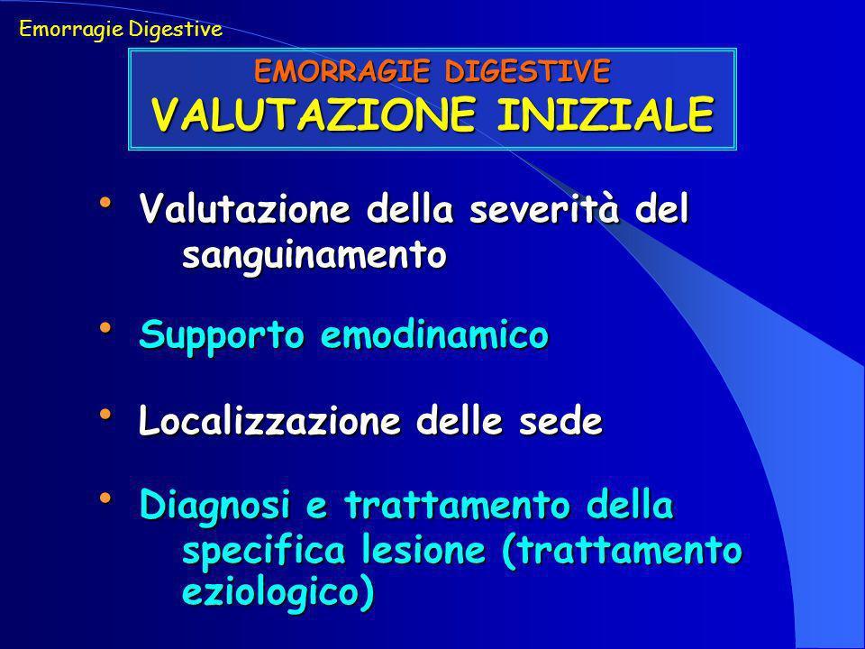 Valutazione della severità del sanguinamento Valutazione della severità del sanguinamento Emorragie Digestive EMORRAGIE DIGESTIVE VALUTAZIONE INIZIALE