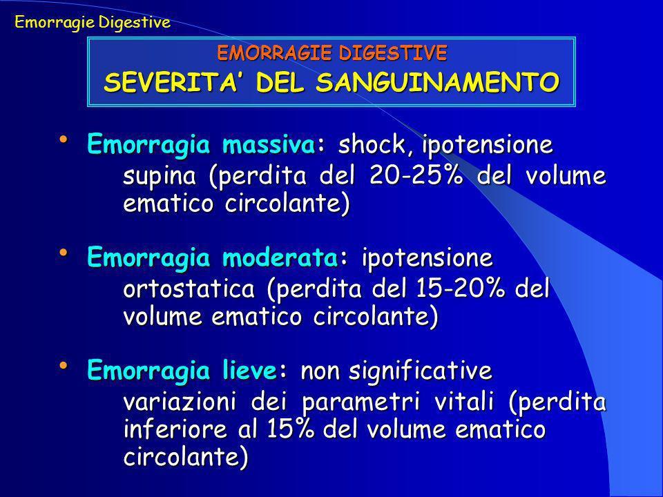 Emorragia massiva: shock, ipotensione supina (perdita del 20-25% del volume ematico circolante) Emorragia massiva: shock, ipotensione supina (perdita