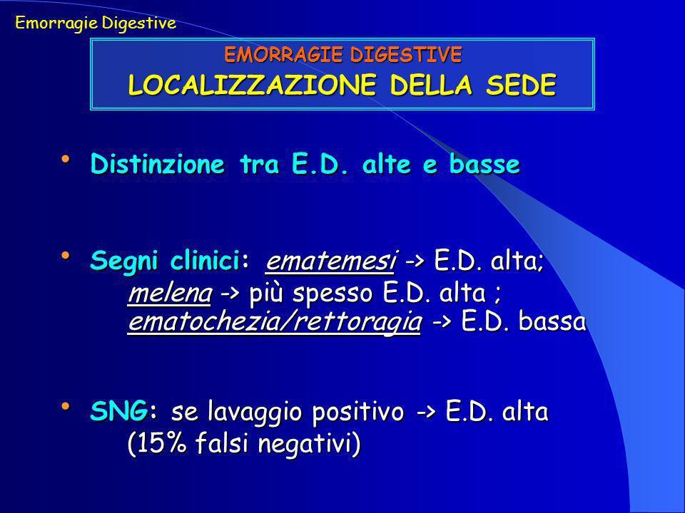 Distinzione tra E.D. alte e basse Distinzione tra E.D. alte e basse Emorragie Digestive EMORRAGIE DIGESTIVE LOCALIZZAZIONE DELLA SEDE Segni clinici: e