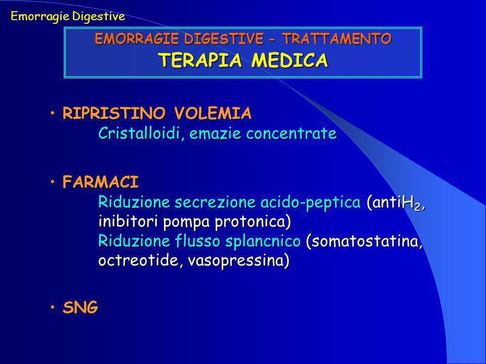 Emorragie Digestive EMORRAGIE DIGESTIVE - TRATTAMENTO TERAPIA MEDICA RIPRISTINO VOLEMIA RIPRISTINO VOLEMIA Cristalloidi, emazie concentrate FARMACI FA