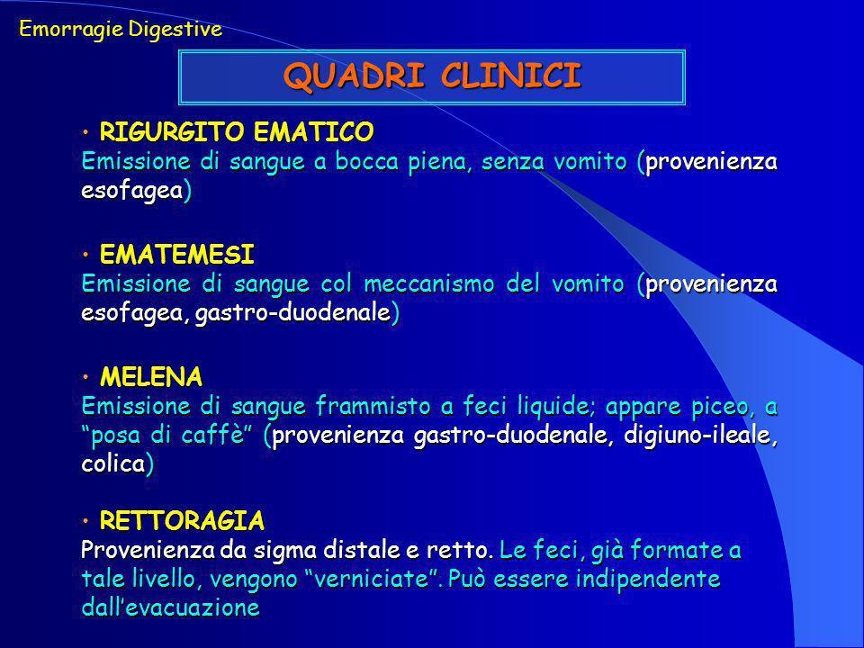 QUADRI CLINICI Emorragie Digestive RIGURGITO EMATICO RIGURGITO EMATICO Emissione di sangue a bocca piena, senza vomito (provenienza esofagea) EMATEMES