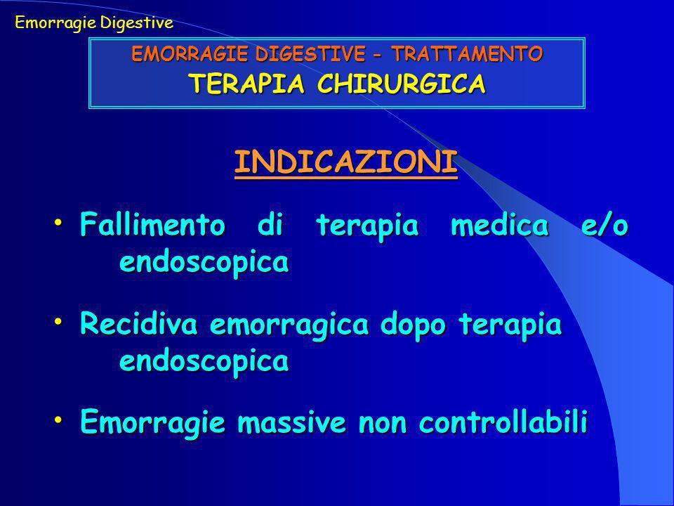 Emorragie Digestive EMORRAGIE DIGESTIVE - TRATTAMENTO TERAPIA CHIRURGICA INDICAZIONI INDICAZIONI Fallimento di terapia medica e/o endoscopica Fallimen