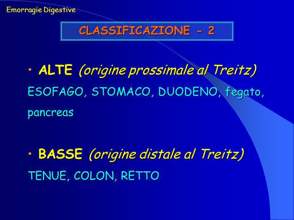 CLASSIFICAZIONE - 2 Emorragie Digestive ALTE (origine prossimale al Treitz) ALTE (origine prossimale al Treitz) ESOFAGO, STOMACO, DUODENO, fegato, pan