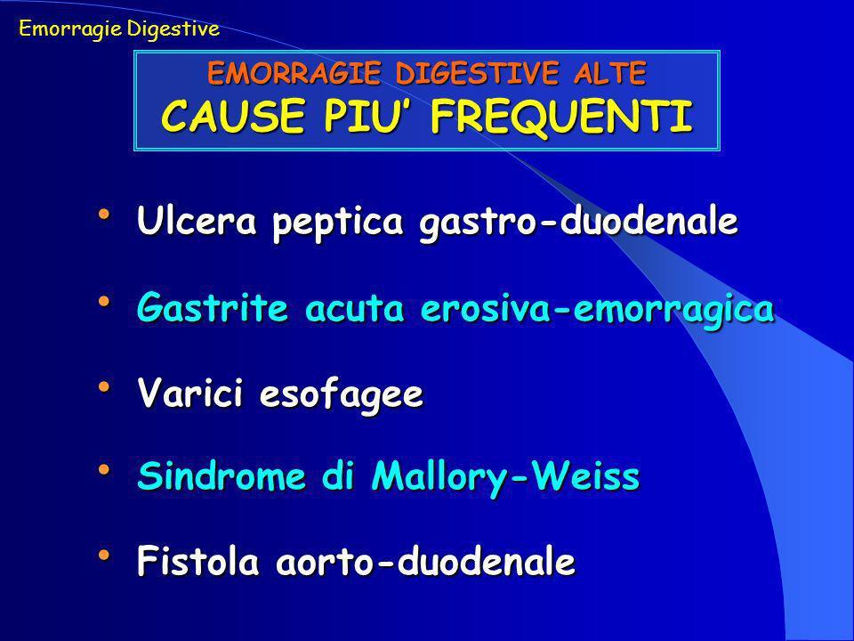 Ulcera peptica gastro-duodenale Ulcera peptica gastro-duodenale Emorragie Digestive EMORRAGIE DIGESTIVE ALTE CAUSE PIU FREQUENTI Gastrite acuta erosiv