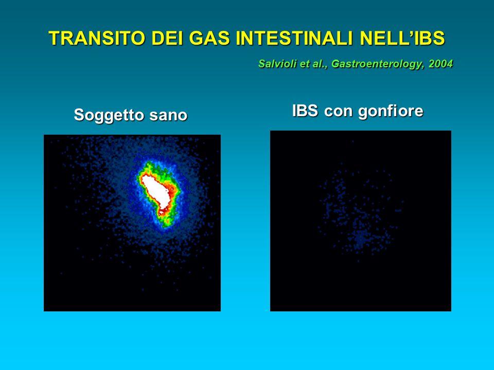Soggetto sano IBS con gonfiore TRANSITO DEI GAS INTESTINALI NELLIBS Salvioli et al., Gastroenterology, 2004
