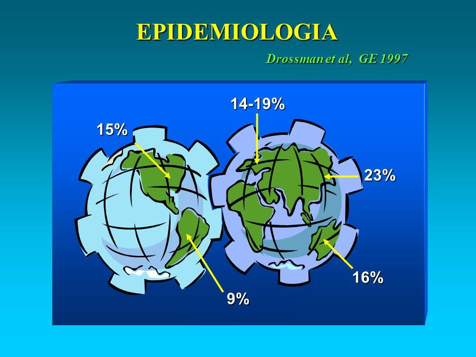 16% 9% 14-19% 15% 23%EPIDEMIOLOGIA Drossman et al, GE 1997