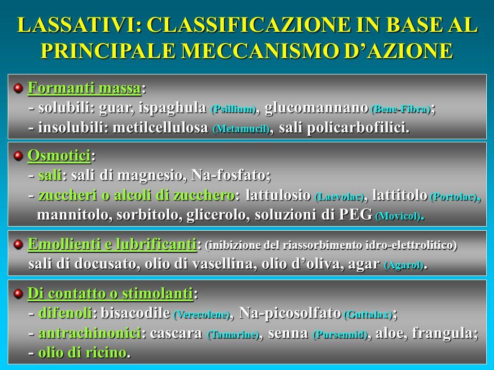 LASSATIVI: CLASSIFICAZIONE IN BASE AL PRINCIPALE MECCANISMO DAZIONE Formanti massa: Formanti massa: - solubili: guar, ispaghula (Psillium), glucomannano (Bene-Fibra) ; - solubili: guar, ispaghula (Psillium), glucomannano (Bene-Fibra) ; - insolubili: metilcellulosa (Metamucil), sali policarbofilici.