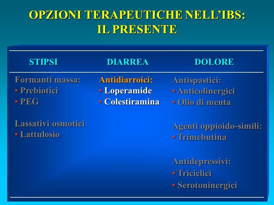 OPZIONI TERAPEUTICHE NELLIBS: IL PRESENTE STIPSIDIARREADOLORE Formanti massa: Prebiotici Prebiotici PEG PEG Lassativi osmotici Lattulosio LattulosioAntidiarroici: Loperamide Loperamide Colestiramina Colestiramina Antispastici: Anticolinergici Anticolinergici Olio di menta Olio di menta Agenti oppioido-simili: Trimebutina TrimebutinaAntidepressivi: Triciclici Triciclici Serotoninergici Serotoninergici