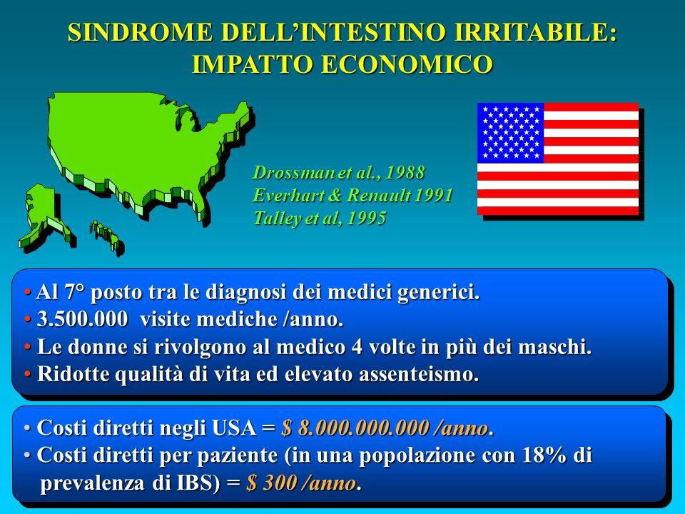 SINDROME DELLINTESTINO IRRITABILE: IMPATTO ECONOMICO Al 7° posto tra le diagnosi dei medici generici.