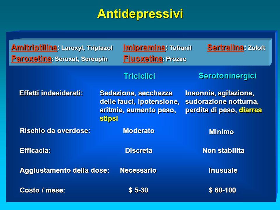 Effetti indesiderati: Rischio da overdose: Efficacia: Aggiustamento della dose: Triciclici Serotoninergici Sedazione, secchezza delle fauci, ipotensione, aritmie, aumento peso, stipsi Insonnia, agitazione, sudorazione notturna, perdita di peso, diarrea Moderato Minimo Discreta Non stabilita NecessarioInusuale Costo / mese: $ 5-30 $ 60-100 Antidepressivi Amitriptilina: Laroxyl, Triptazol Imipramina: Tofranil Sertralina: Zoloft Paroxetina : Seroxat, Sereupin Fluoxetina : Prozac