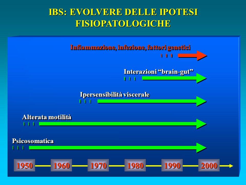 IBS: EVOLVERE DELLE IPOTESI FISIOPATOLOGICHE 195019601970198019902000 Alterata motilità Ipersensibilità viscerale Interazioni brain-gut Infiammazione, infezione, fattori genetici PsicosomaticaPsicosomatica