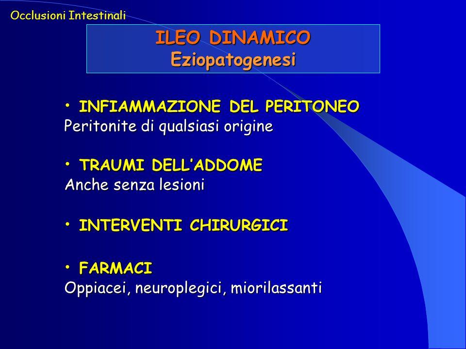 ILEO DINAMICO Eziopatogenesi Occlusioni Intestinali INFIAMMAZIONE DEL PERITONEO INFIAMMAZIONE DEL PERITONEO Peritonite di qualsiasi origine TRAUMI DEL